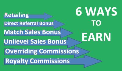 AIM-Global-6-Ways-to-Earn